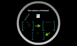 The Culture of Holland