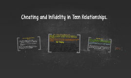 Copy of Cheating and Infidelity in Teen Relationships.
