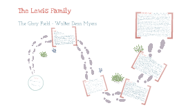 Copy of Glory Field - Lewis Family