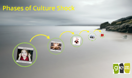 Copy of Stages of Culture Shock
