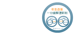 年金改革方案→一分鐘解讀新制