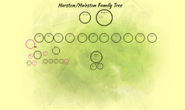 Hurston/Hairston Family Tree
