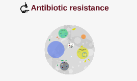 Copy of Antibiotic resistance