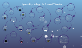 Sports Psychology: P4 Arousal Theories