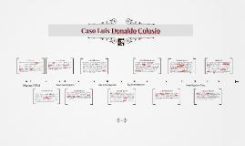 Caso Colosio - Linea de Tiempo