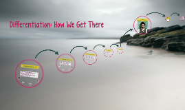 Differentiation: How We Get There
