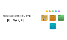 Copy of TÉCNICAS DE EXPRESIÒN ORAL:EL PANEL