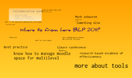 What do we want from BLP 2011