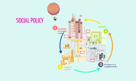Copy of SCLY 4 - Social Policy