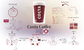 pest analysis of costa coffee The costa coffee in the swot analysis for the coffee shop after the modification is to analysis of the competitive rivalry in the target market alongside, the target customers strengths.