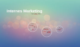 Internes Marketing
