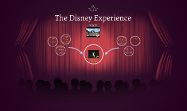 The Disney Experience