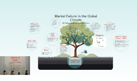Economics Market Failure Presentation