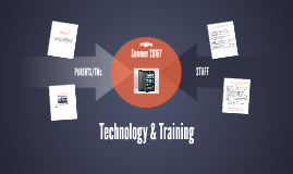 Technology and Training
