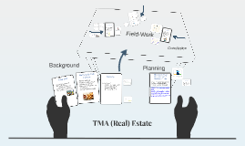 TMA (Real) Estate