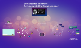 Eco-systemic Theory of Development: Urie Bonfenbrenner