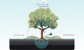 Copy of Arbol genealogico