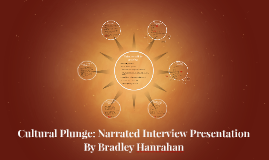 Cultural Plunge: Narrated Interview Presentation