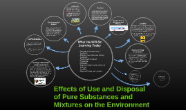 Copy of Effects of Use and Disposal of Pure Substances and Mixtures