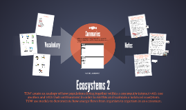 Copy of Ecosystems 2