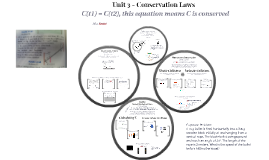 Unit 3 - Conservation Laws