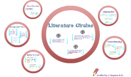 Copy of Literature Circles