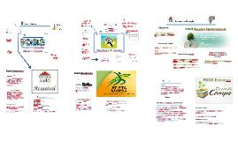 Copy of Orientaçoes Programas - PDDE, Atleta na escola, Escola acessível, Escola sutentavel, Campo