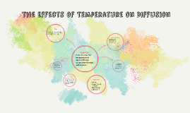 The Effects of Temperater