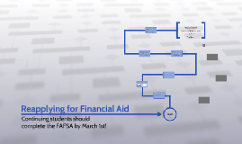 Copy of Reapplying for Financial Aid