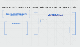 METODOLOGÍA PARA LA ELABORACIÓN DE PLANES DE INNOVACIÓN.