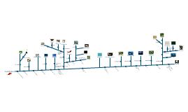 Copy of Cladogram
