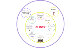 I07 REVIEW