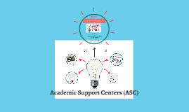 Academic Support Centers (ASC)