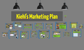 Copy of Kiehl's Marketing Plan