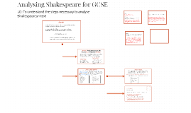 Copy of Analysing Shakespeare for GCSE