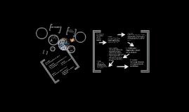 Copy of La  axiología, y los tipos de valores