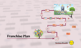 Franchise Plan