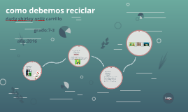 Copy of como debemos reciclar