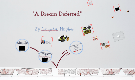 "Copy of Copy of Simile and Imagery in ""A Dream Deferred"""