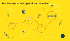 13-1 Fractions as Multiples of Unit Fractions