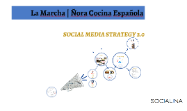La Marcha | Ñora Cocina Española