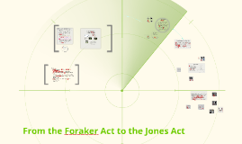 Copy of Unit 3: II- From the Foraker Act to the Jones Act