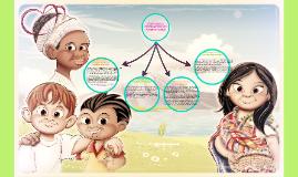 Copy of CIUDADANIA INTERCULTURAL Y PLURINACIONAL