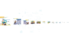Claves del Proyecto Educativo ESO y Bachillerato