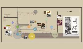 和モダン形成の系譜 MAP