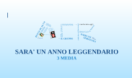 Presentazione anno ACR 2011/2012