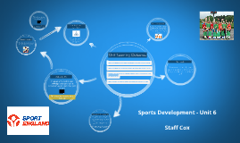 Sports Development - Unit 6