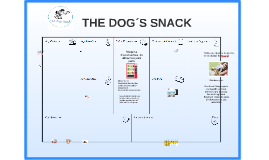 THE DOG´S SNACK