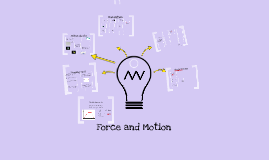 AQA GCSE P2 (new)  Force and Motion