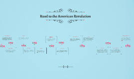 Road to the American Revolution